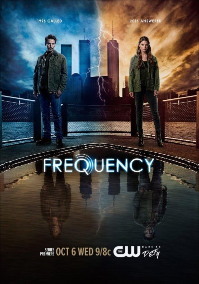 image poster frequency