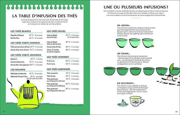image pages 22-23 tea sommelier françois-xavier delmas mathias minet éditions du chêne