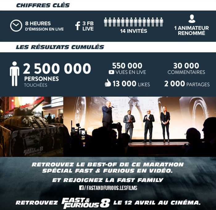 image infographie fast and furious 8