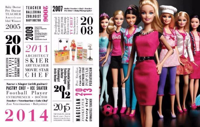 image double page édition anglaise livre barbie the icon massimiliano capella