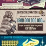 image infographie anniversaire final fantasy 14