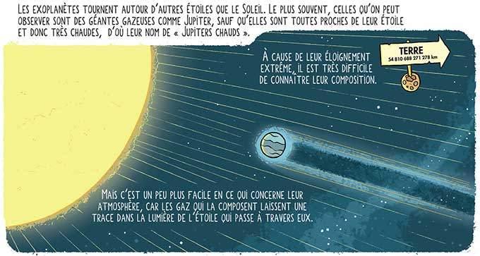 image case exoplanètes bd sciences en bulles fête de la science 2019
