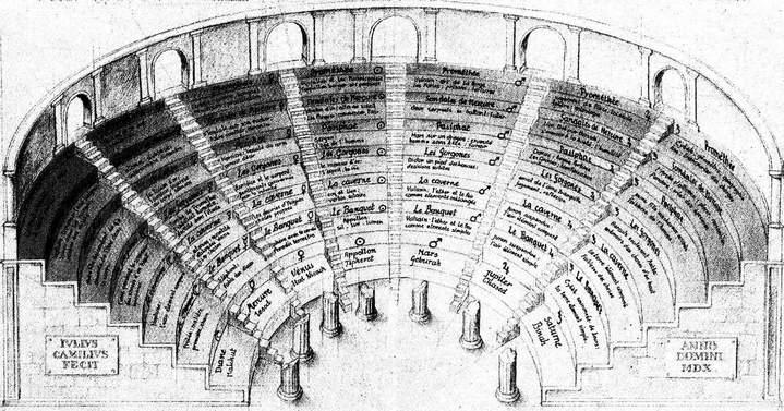Le théâtre de mémoire de Giulio Camillo (v. 1480 – 1544).
