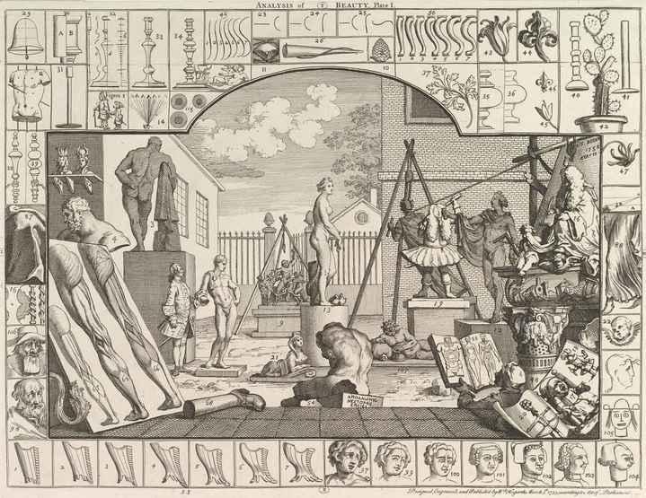 L'inspiration de Fabien Roché : L'Analyse de la beauté (planche 1), eau-forte et gravure de William Hogarth (1753). Source : Wikipédia